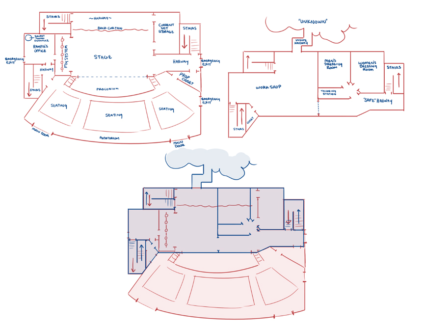 The map of the stage